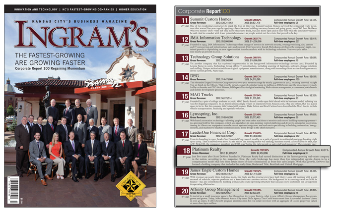 Ingram's Magazine | Kansas City's Fastest-Growing Companies